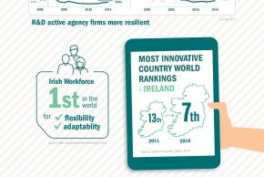 Research impact stories | Science Foundation Ireland